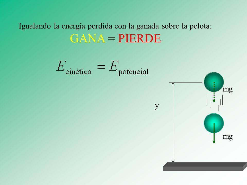 Igualando la energía perdida con la ganada sobre la pelota: GANA = PIERDE mg y