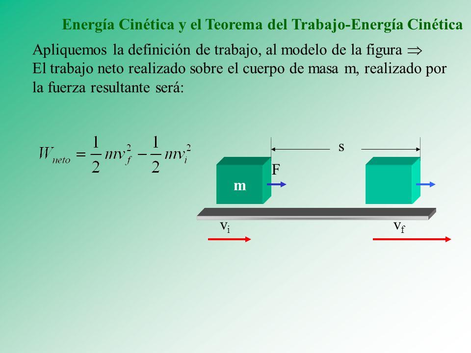 Apliquemos la definición de trabajo, al modelo de la figura El trabajo neto realizado sobre el cuerpo de masa m, realizado por la fuerza resultante se