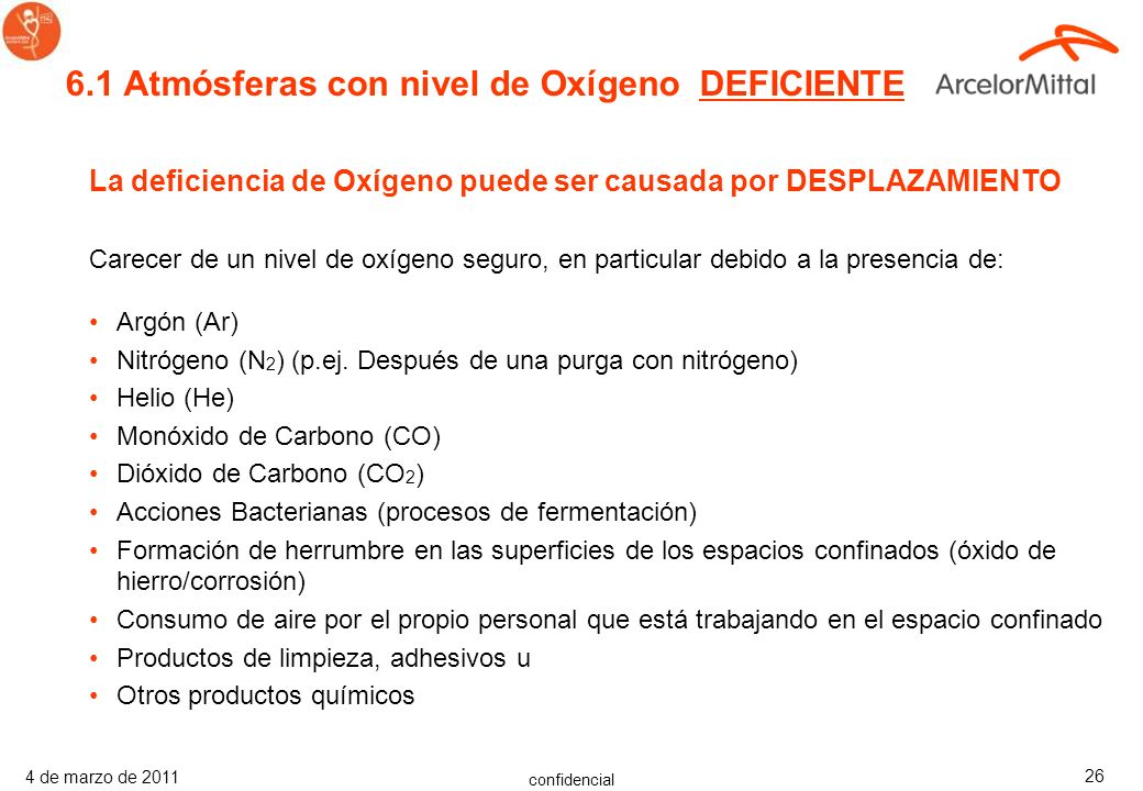 confidencial 4 de marzo de 2011 25 La deficiencia de Oxígeno puede ser causada por CONSUMO Trabajo en caliente (soldadura) Respiración Reacciones quím