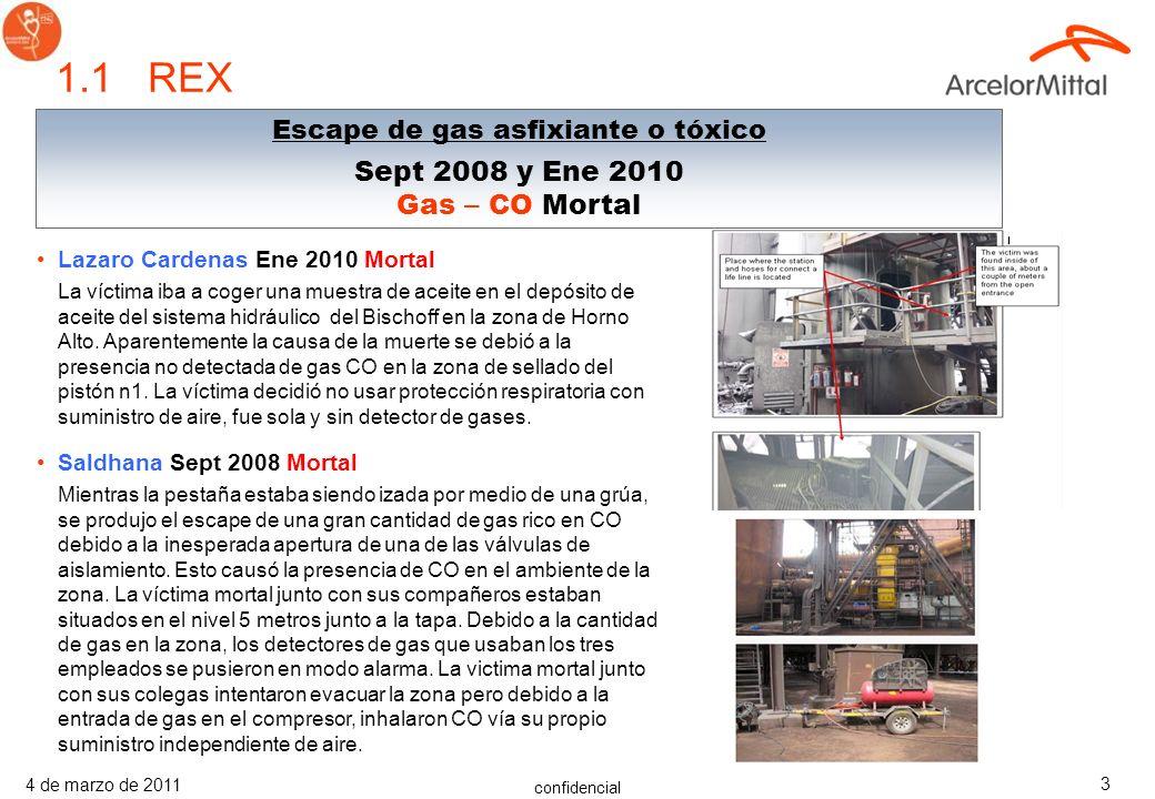 confidencial 4 de marzo de 2011 3 1.1 REX Lazaro Cardenas Ene 2010 Mortal La víctima iba a coger una muestra de aceite en el depósito de aceite del sistema hidráulico del Bischoff en la zona de Horno Alto.
