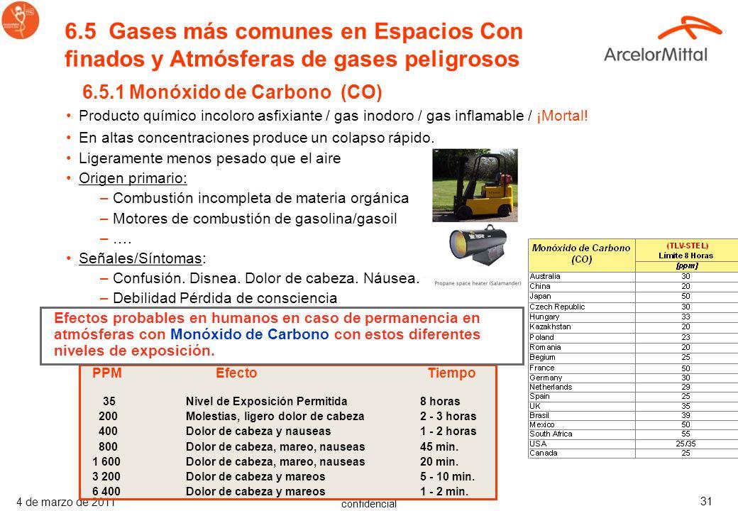 confidencial 4 de marzo de 2011 30 6.4 Atmósferas Tóxicas Origen en productos almacenados: –Gases remanentes después de limpiezas (p.ej.: purga con Ar