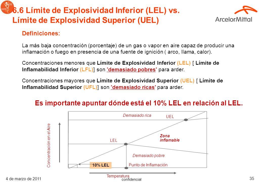 confidencial 4 de marzo de 2011 34 6.5.4 Argón (Ar) Gas incoloro, inodoro, no inflamable, no se percibe, es el gas noble más abundante en la Tierra y