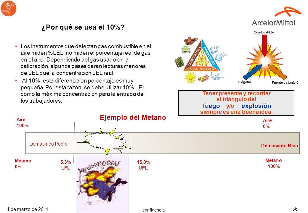 confidencial 4 de marzo de 2011 35 6.6 Límite de Explosividad Inferior (LEL) vs. Límite de Explosividad Superior (UEL) Definiciones: La más baja conce