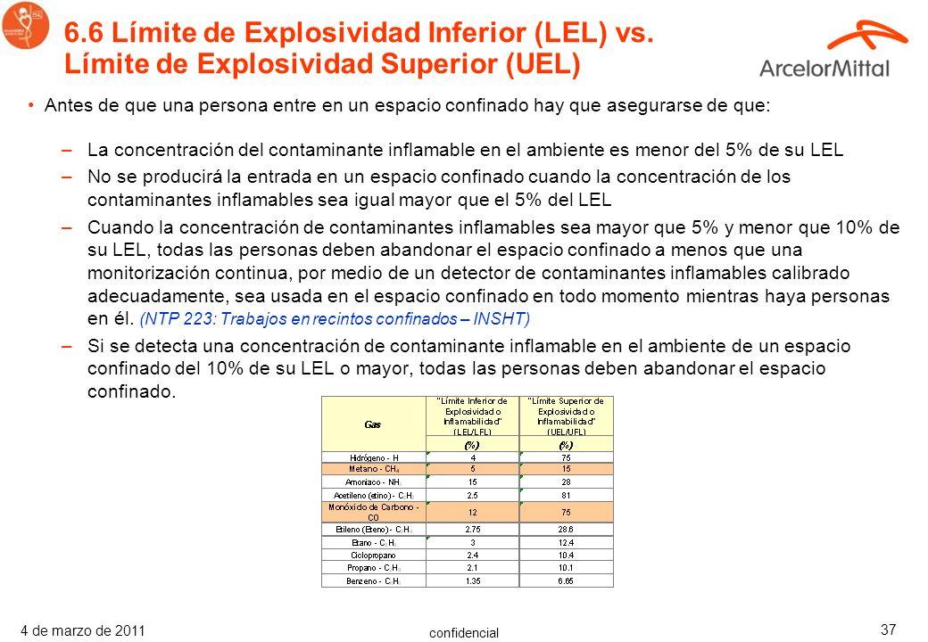 confidencial 4 de marzo de 2011 36 ¿Por qué se usa el 10%? Los instrumentos que detectan gas combustible en el aire miden %LEL, no miden el porcentaje
