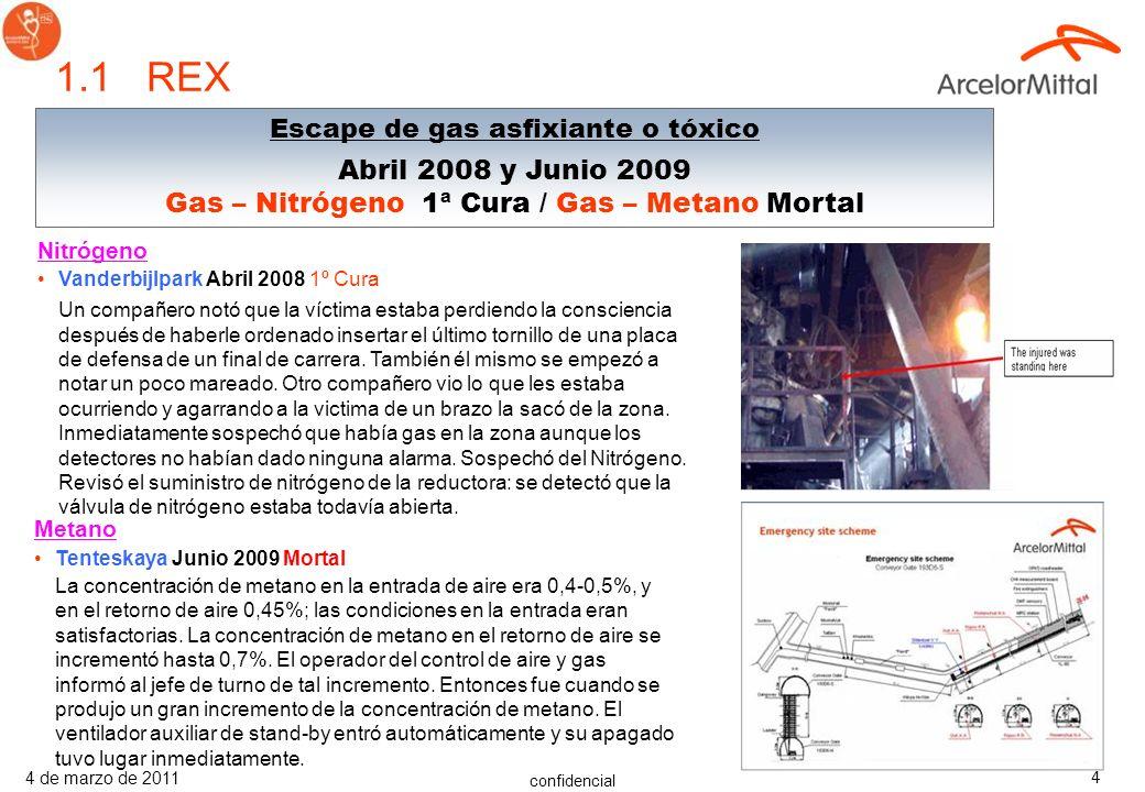 confidencial 4 de marzo de 2011 4 Nitrógeno Vanderbijlpark Abril 2008 1º Cura Un compañero notó que la víctima estaba perdiendo la consciencia después de haberle ordenado insertar el último tornillo de una placa de defensa de un final de carrera.