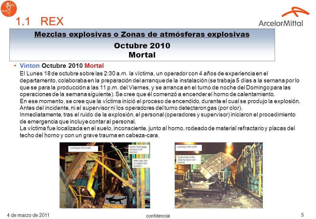 confidencial 4 de marzo de 2011 35 6.6 Límite de Explosividad Inferior (LEL) vs.