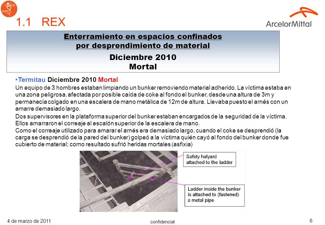 confidencial 4 de marzo de 2011 6 Termitau Diciembre 2010 Mortal Un equipo de 3 hombres estaban limpiando un bunker removiendo material adherido.