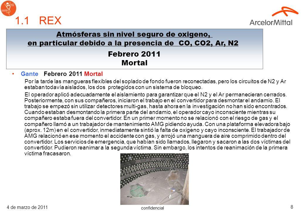 confidencial 4 de marzo de 2011 28 2 Factores Críticos: –Contenido de Oxígeno en el aire –Presencia de un gas o vapores inflamables –Presencia de polvo (visibilidad de 12 cm - 5 pulgadas- o menos) Una mezcla apropiada de gas/aire puede dar lugar a una explosión Causas típicas de la ignición: –Chispas o herramientas eléctricas –Operaciones de corte o soldadura –Fumar 6.3 Atmósferas Inflamables