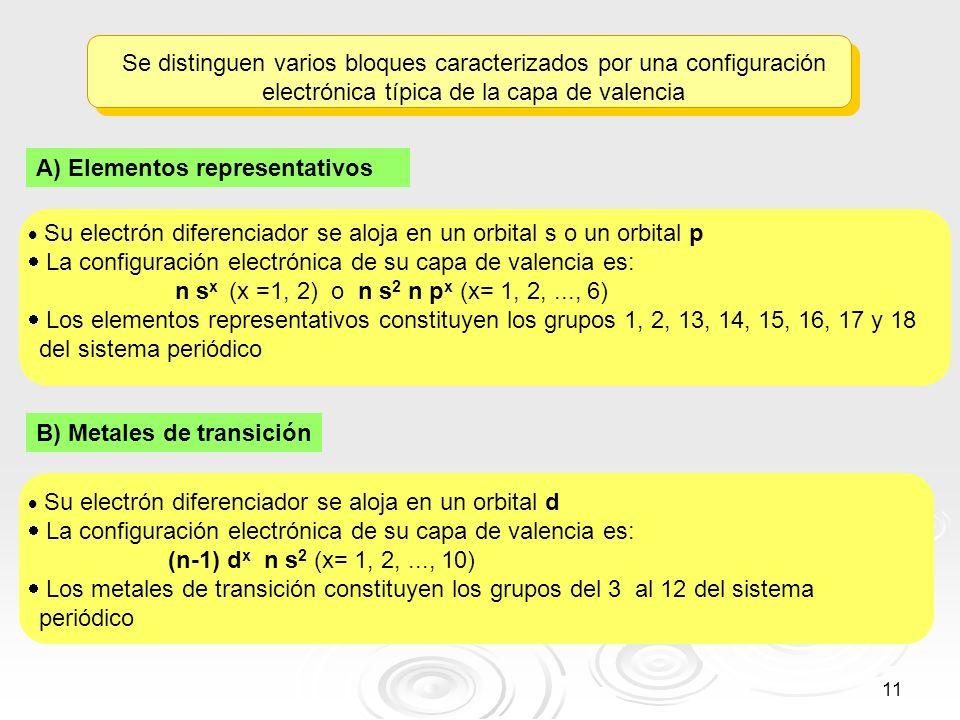 11 Su electrón diferenciador se aloja en un orbital s o un orbital p La configuración electrónica de su capa de valencia es: n s x (x =1, 2) o n s 2 n