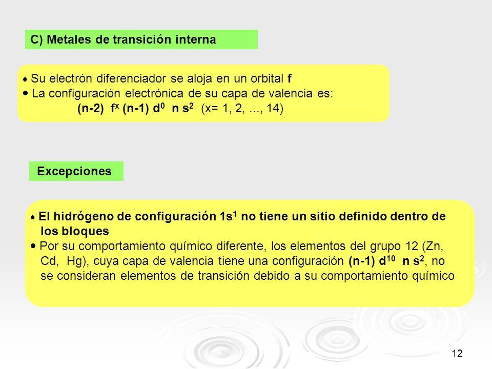 12 El hidrógeno de configuración 1s 1 no tiene un sitio definido dentro de los bloques Por su comportamiento químico diferente, los elementos del grup