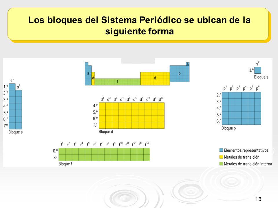 13 Los bloques del Sistema Periódico se ubican de la siguiente forma