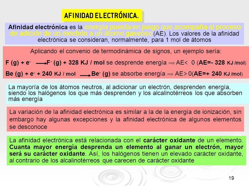 19 AFINIDAD ELECTRÓNICA. Afinidad electrónica es la energía puesta en juego que acompaña al proceso de adición de un electrón a un átomo gaseoso (AE).