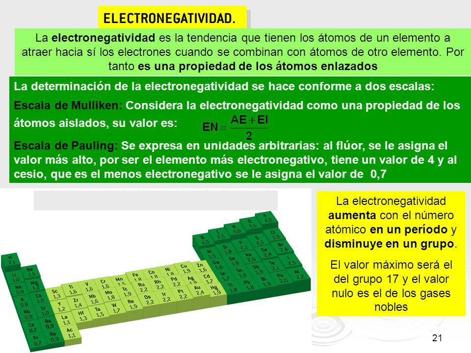 21 ELECTRONEGATIVIDAD. La electronegatividad es la tendencia que tienen los átomos de un elemento a atraer hacia sí los electrones cuando se combinan