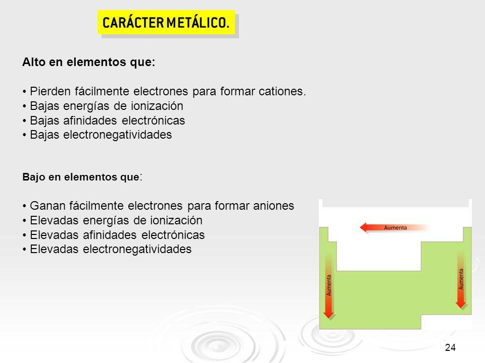 24 CARÁCTER METÁLICO. Alto en elementos que: Pierden fácilmente electrones para formar cationes. Bajas energías de ionización Bajas afinidades electró