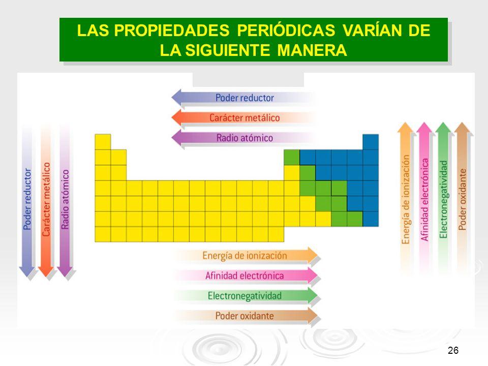 26 LAS PROPIEDADES PERIÓDICAS VARÍAN DE LA SIGUIENTE MANERA