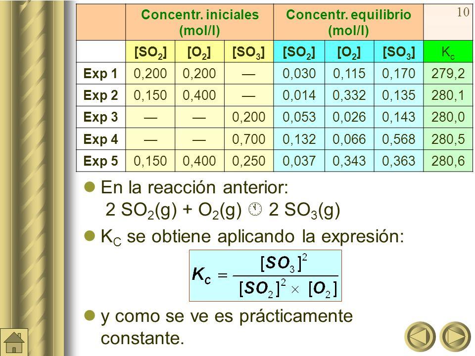 9 Ejemplo: Tengamos el equilibrio: 2 SO 2 (g) + O 2 (g) 2 SO 3 (g). Se hacen cinco experimentos en los que se introducen diferentes concentraciones in