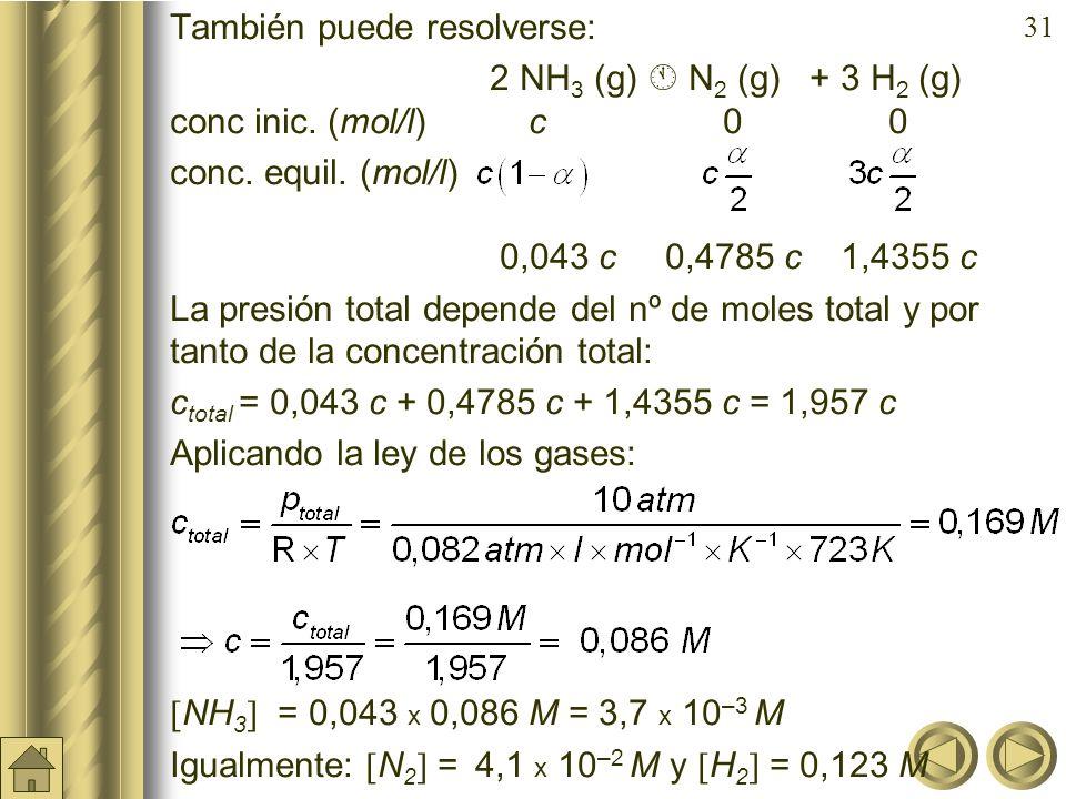 30 EjercicioE (cont): A 450 ºC y 10 atm de presión el NH 3 (g) está disociado en un 95,7 % según la reacción: 2 NH 3 (g) N 2 (g) + 3 H 2 (g). Calcular