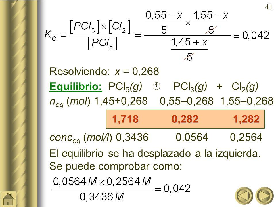 40 Ejemplo: En el equilibrio anterior: PCl 5 (g) PCl 3 (g) + Cl 2 (g) ya sabemos que partiendo de 2 moles de PCl 5 (g) en un volumen de 5 litros, el e