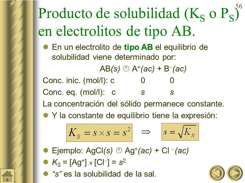 55 Solubilidad (s). Es la máxima concentración molar de soluto en un determinado disolvente, es decir, la molaridad de la disolución saturada de dicho