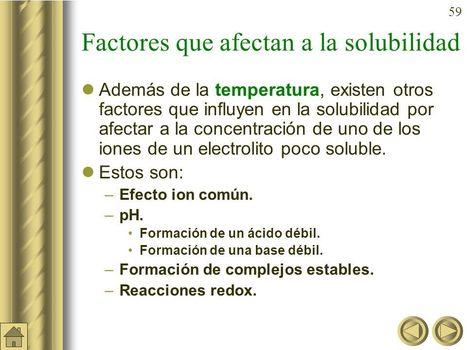 58 Producto de solubilidad en otro tipo de electrolito. Tipo A 2 B Tipo A 2 B: A 2 B (s) 2 A + (ac) + B 2 (ac) Conc. inic. (mol/l): c 0 0 Conc. eq. (m