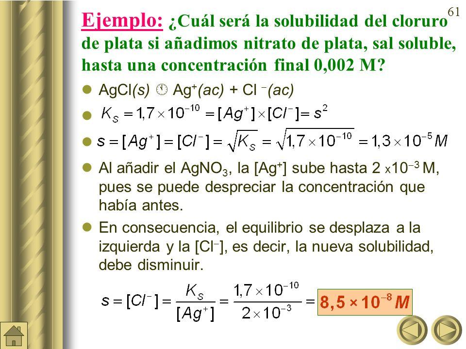 60 Efecto ion común. Si a una disolución saturada de un electrolito poco soluble añadimos otra sustancia que aporta uno de los iones, la concentración