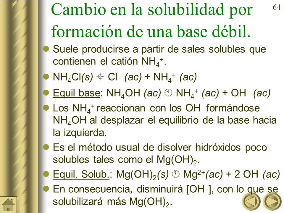 63 Influencia del pH por formación de un ácido débil. Equilibrio solubil: AB(s) A (ac) + B + (ac) Equilibrio acidez: HA(ac) A (ac) + H + (ac) Si el an