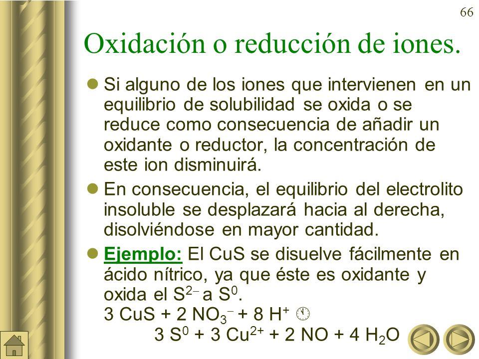 65 Formación de un complejo estable. Un ion complejo es un ion formado por más de un átomo o grupo de átomos. Ejemplos: [Al(OH) 4 ], [Zn(CN) 4 ] 2, [A