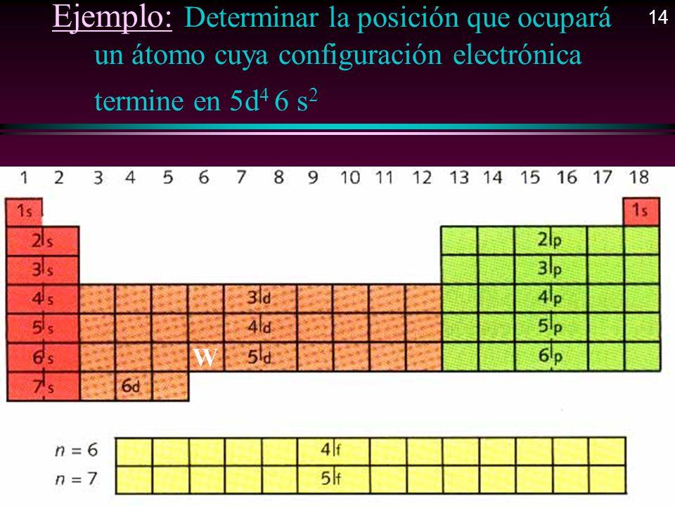 Ejemplo: Determinar la posición que ocupará un átomo cuya configuración electrónica termine en 5d 4 6 s 2 W 14