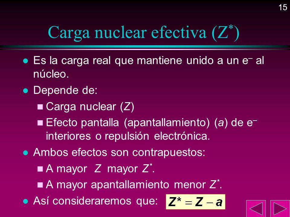 15 Carga nuclear efectiva (Z * ) l Es la carga real que mantiene unido a un e – al núcleo. l Depende de: n Carga nuclear (Z) n Efecto pantalla (apanta