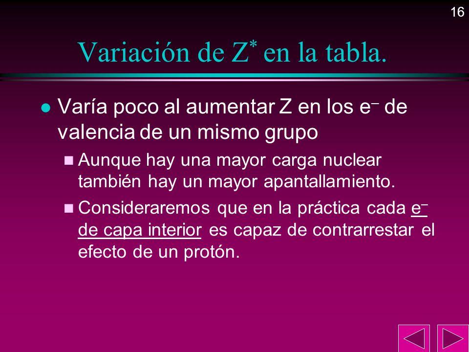 16 Variación de Z * en la tabla. l Varía poco al aumentar Z en los e – de valencia de un mismo grupo n Aunque hay una mayor carga nuclear también hay
