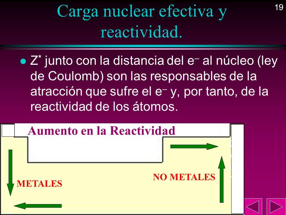 19 Carga nuclear efectiva y reactividad. l Z * junto con la distancia del e – al núcleo (ley de Coulomb) son las responsables de la atracción que sufr