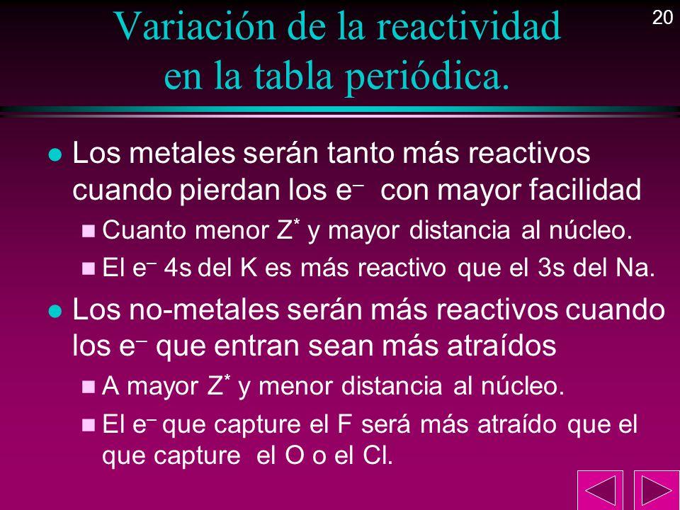 20 Variación de la reactividad en la tabla periódica. l Los metales serán tanto más reactivos cuando pierdan los e – con mayor facilidad n Cuanto meno