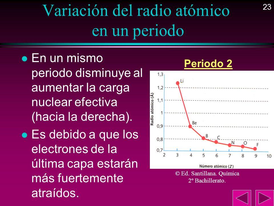23 Variación del radio atómico en un periodo l En un mismo periodo disminuye al aumentar la carga nuclear efectiva (hacia la derecha). l Es debido a q