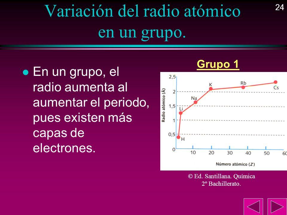 24 Variación del radio atómico en un grupo. l En un grupo, el radio aumenta al aumentar el periodo, pues existen más capas de electrones. © Ed. Santil