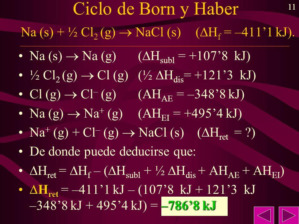11 Ciclo de Born y Haber Na (s) + ½ Cl 2 (g) NaCl (s)( H f = –4111 kJ). Na (s) Na (g) ( H subl = +1078 kJ) ½ Cl 2 (g) Cl (g)(½ H dis = +1213 kJ) Cl (g