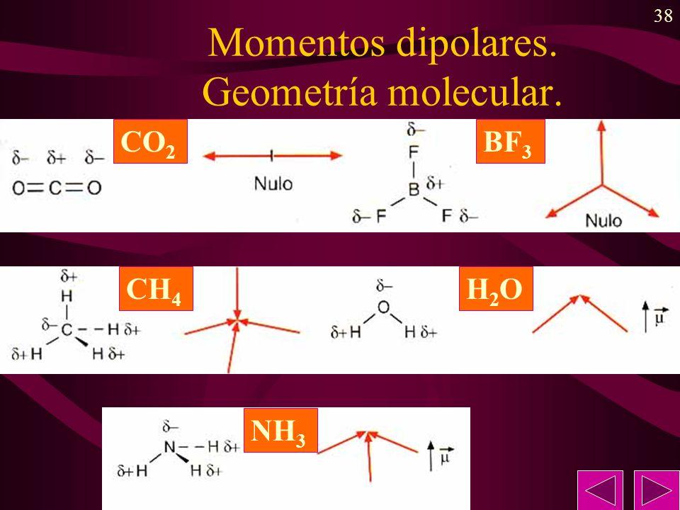 38 Momentos dipolares. Geometría molecular. CO 2 BF 3 CH 4 H2OH2O NH 3