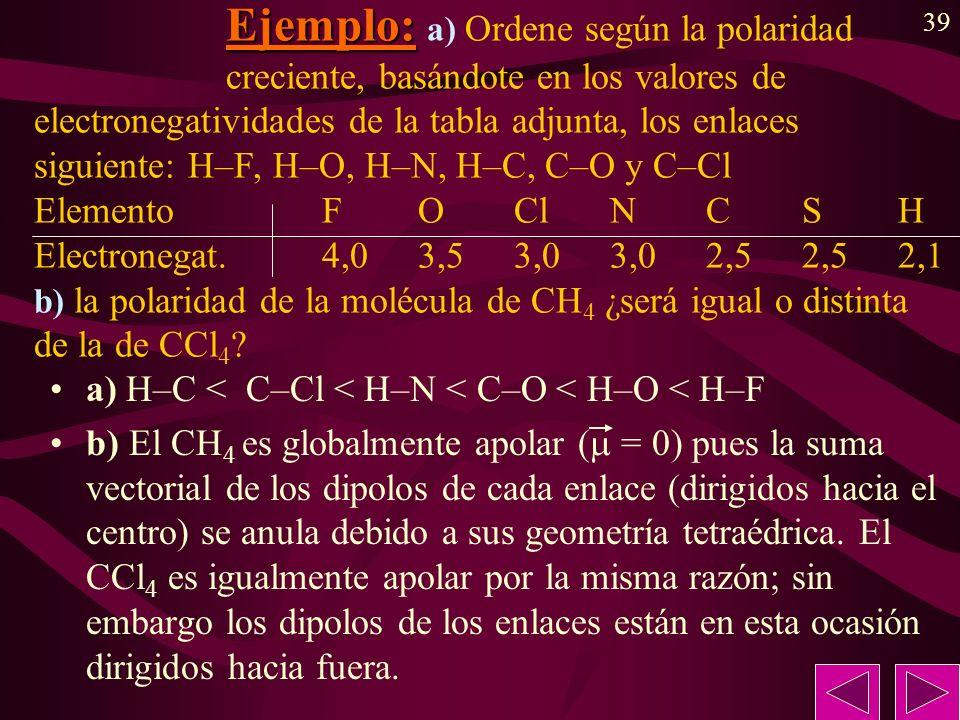 39 Ejemplo: Ejemplo: a) Ordene según la polaridad creciente, basándote en los valores de electronegatividades de la tabla adjunta, los enlaces siguien