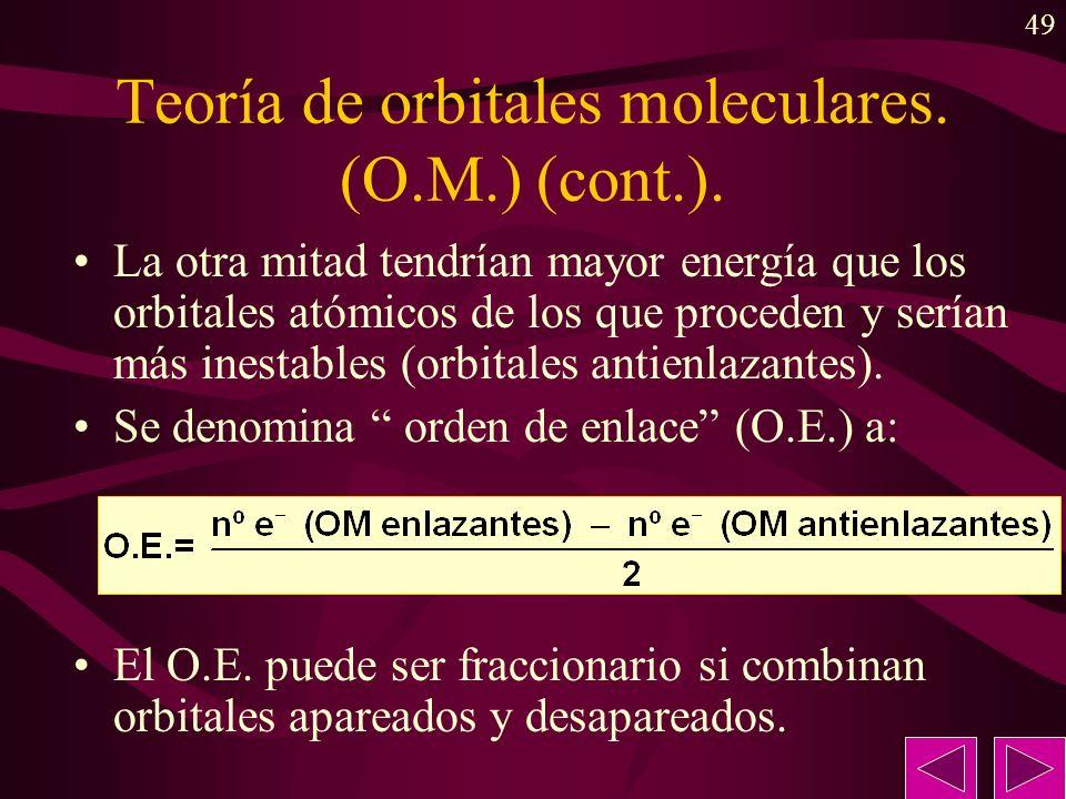 49 Teoría de orbitales moleculares. (O.M.) (cont.). La otra mitad tendrían mayor energía que los orbitales atómicos de los que proceden y serían más i