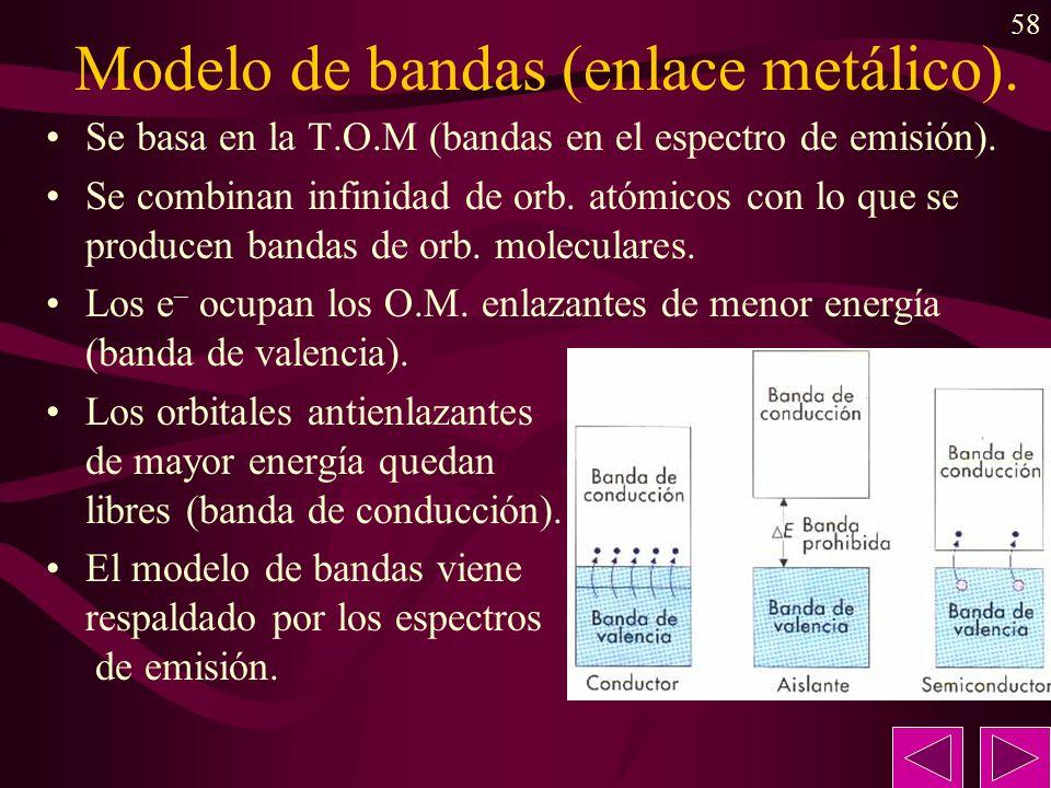 58 Modelo de bandas (enlace metálico). Se basa en la T.O.M (bandas en el espectro de emisión). Se combinan infinidad de orb. atómicos con lo que se pr