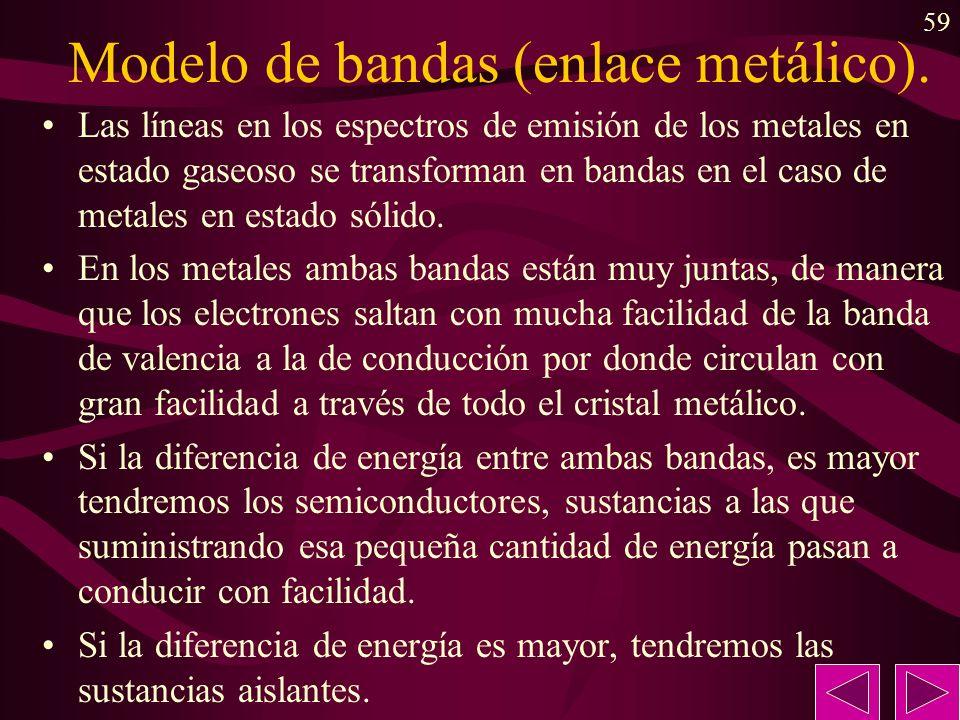 59 Modelo de bandas (enlace metálico). Las líneas en los espectros de emisión de los metales en estado gaseoso se transforman en bandas en el caso de