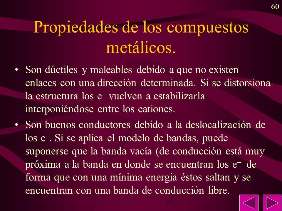 60 Propiedades de los compuestos metálicos. Son dúctiles y maleables debido a que no existen enlaces con una dirección determinada. Si se distorsiona