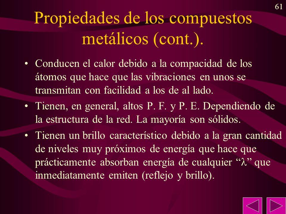 61 Propiedades de los compuestos metálicos (cont.). Conducen el calor debido a la compacidad de los átomos que hace que las vibraciones en unos se tra