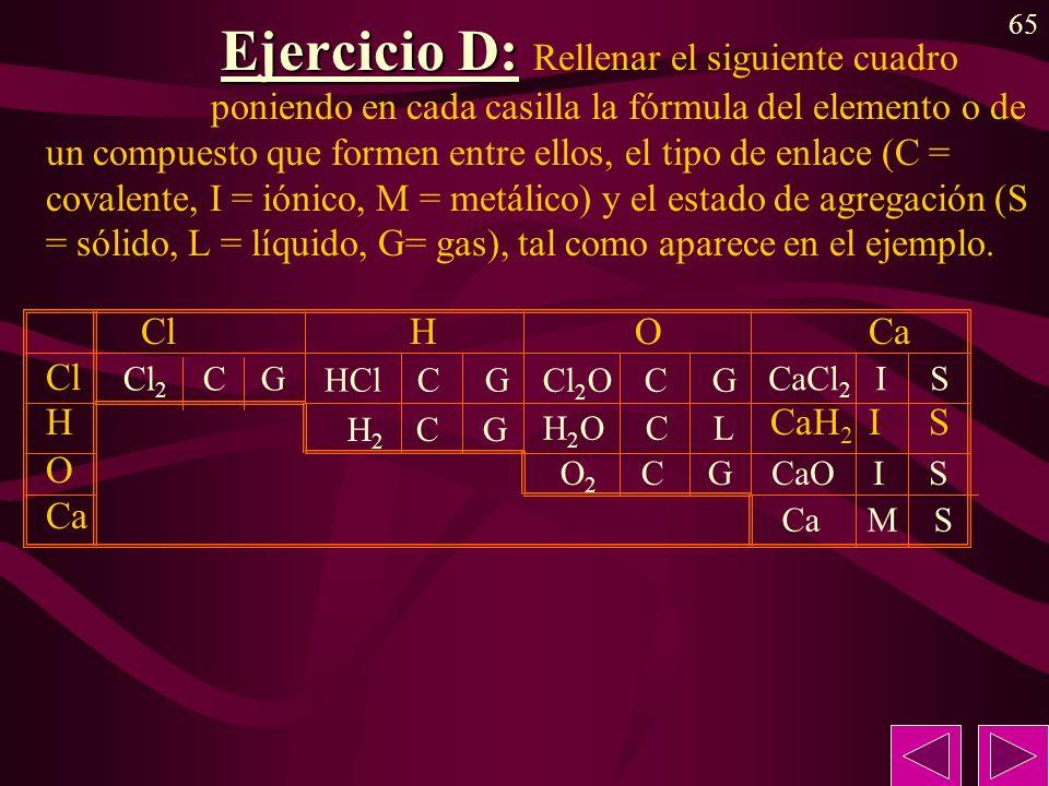 65 Ejercicio D: Ejercicio D: Rellenar el siguiente cuadro poniendo en cada casilla la fórmula del elemento o de un compuesto que formen entre ellos, e