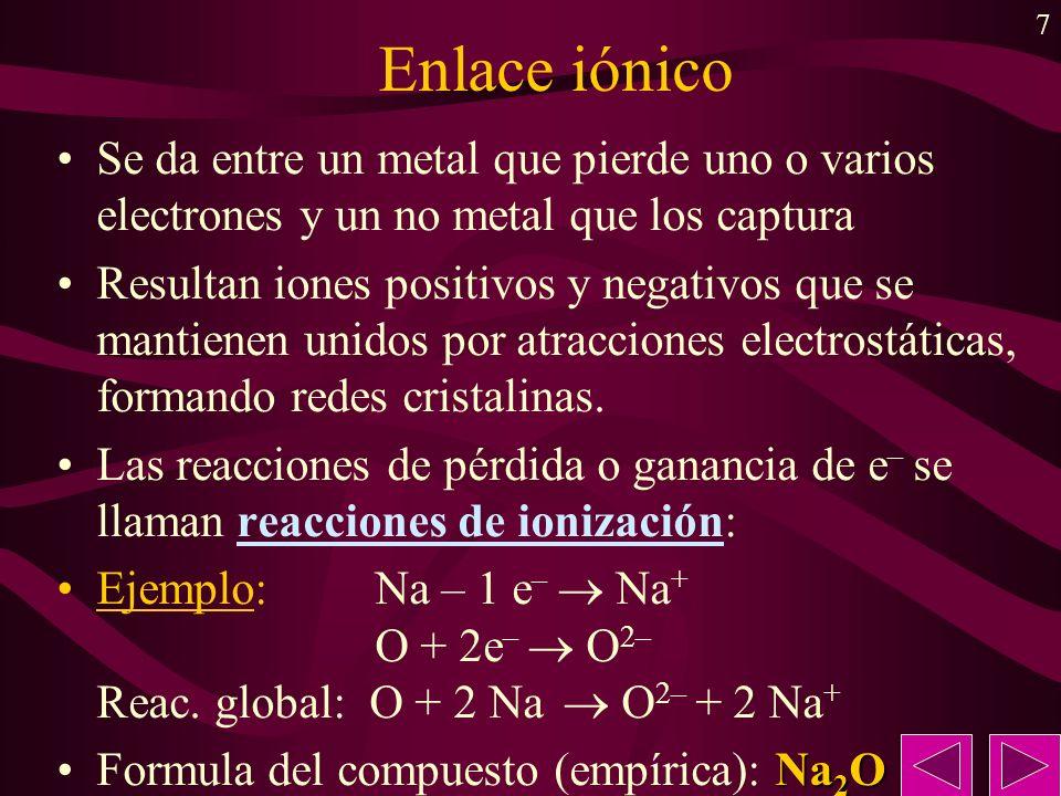 7 Enlace iónico Se da entre un metal que pierde uno o varios electrones y un no metal que los captura Resultan iones positivos y negativos que se mant