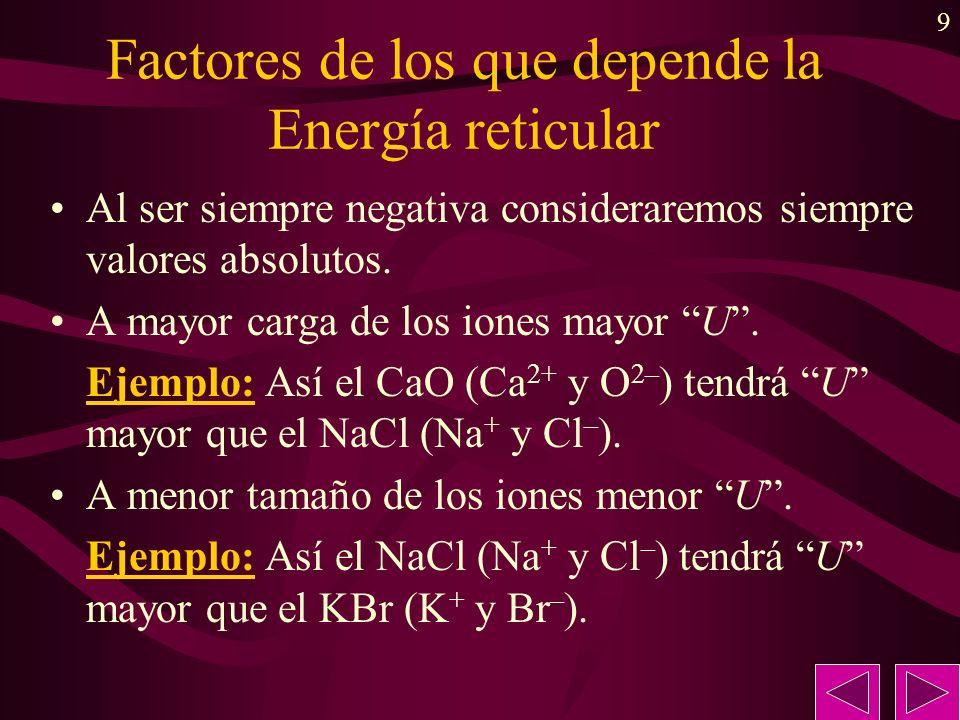 9 Factores de los que depende la Energía reticular Al ser siempre negativa consideraremos siempre valores absolutos. A mayor carga de los iones mayor