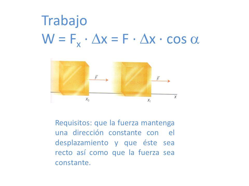 Trabajo W = F x · x = F · x · cos Requisitos: que la fuerza mantenga una dirección constante con el desplazamiento y que éste sea recto así como que l