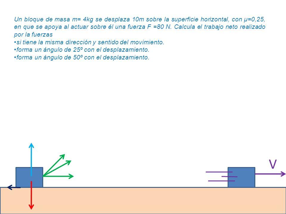 Un bloque de masa m= 4kg se desplaza 10m sobre la superficie horizontal, con μ=0,25, en que se apoya al actuar sobre él una fuerza F =80 N. Calcula el
