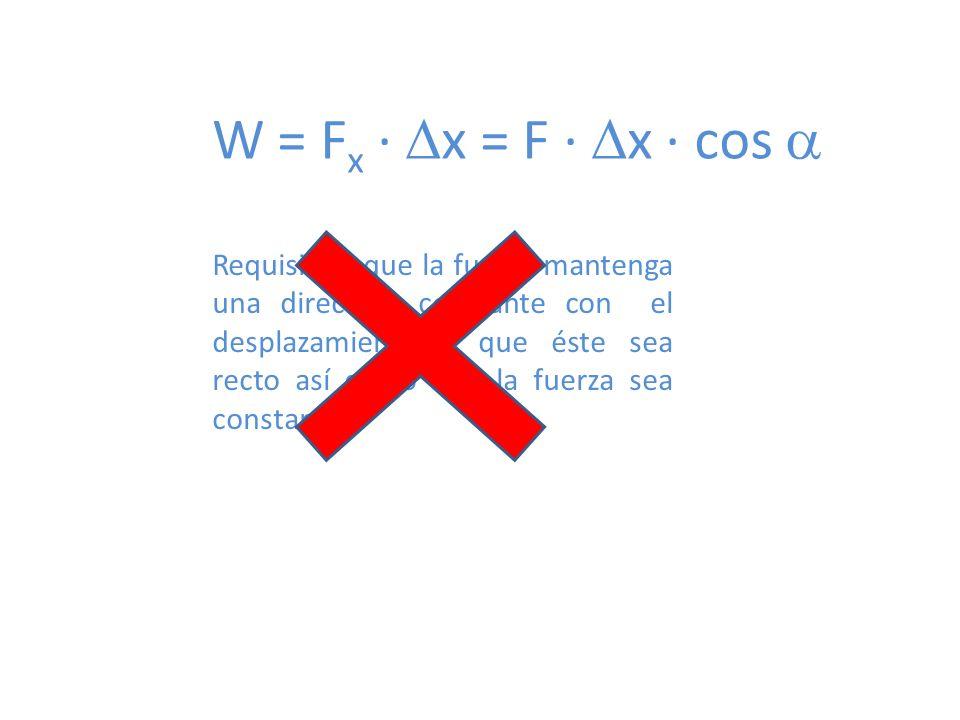 W = F x · x = F · x · cos Requisitos: que la fuerza mantenga una dirección constante con el desplazamiento y que éste sea recto así como que la fuerza