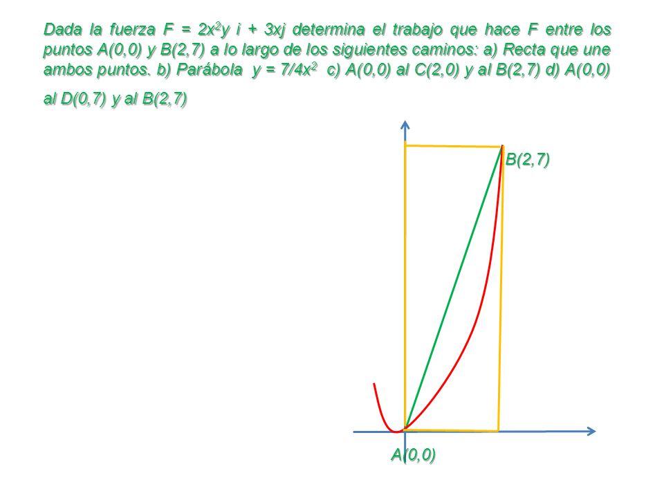 Dada la fuerza F = 2x 2 y i + 3xj determina el trabajo que hace F entre los puntos A(0,0) y B(2,7) a lo largo de los siguientes caminos: a) Recta que