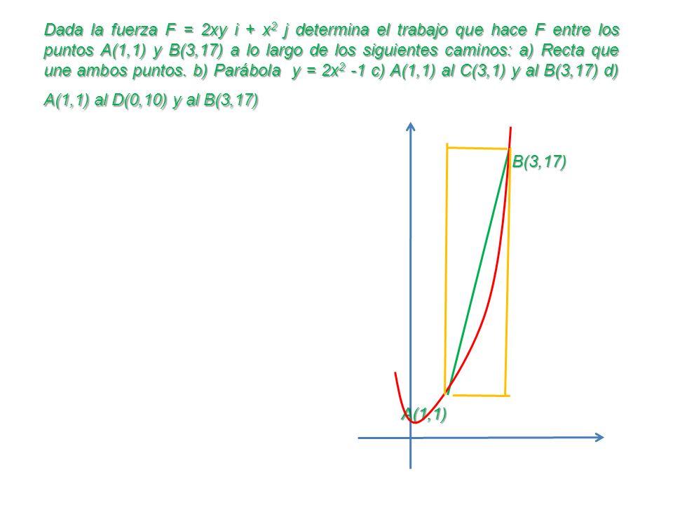 Dada la fuerza F = 2xy i + x 2 j determina el trabajo que hace F entre los puntos A(1,1) y B(3,17) a lo largo de los siguientes caminos: a) Recta que